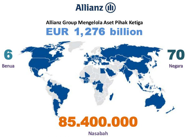 allianz group